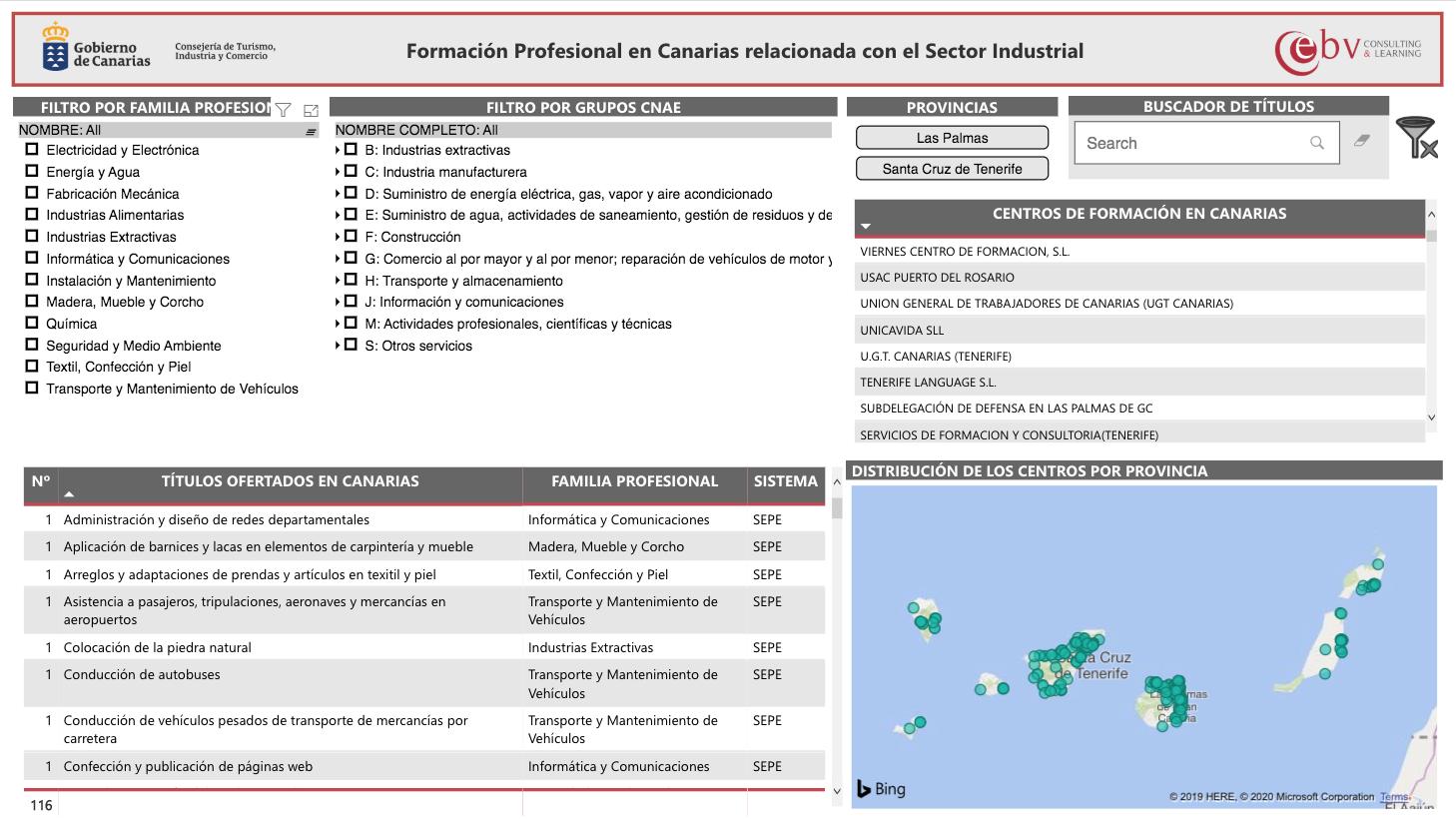 La oferta de FP del sector industrial, recogida en una aplicación Web creada por el Gobierno de Canarias